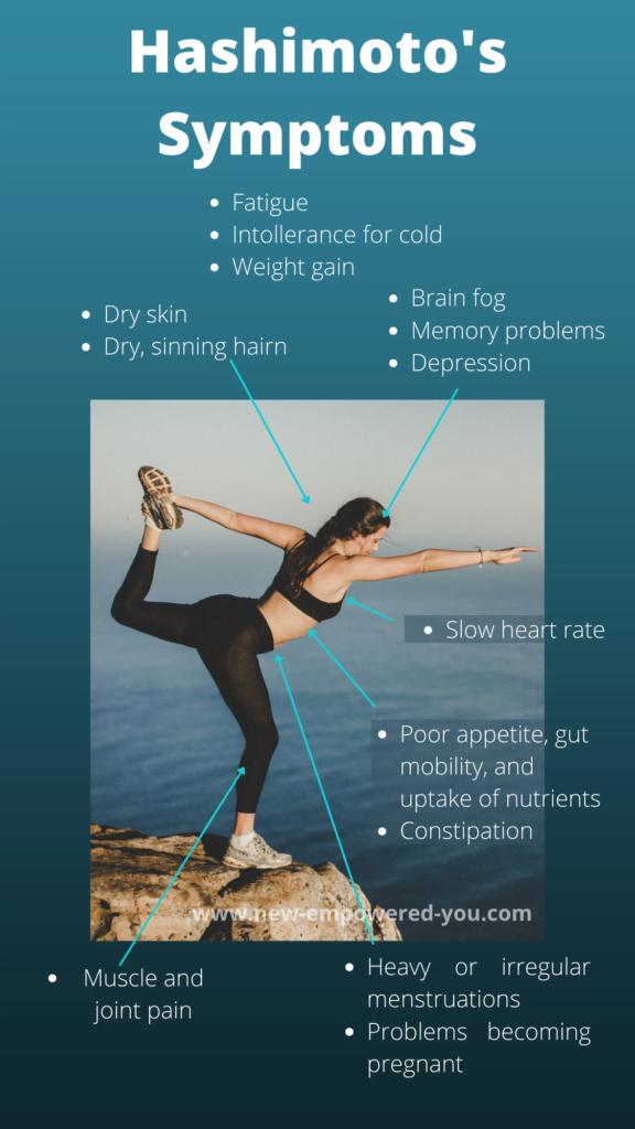 Hashimoto thyroiditis   Hashimoto's disease   Symptoms